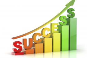 Simulation Based Training Success